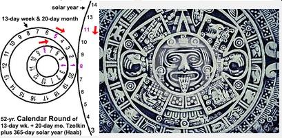 Mayan gears