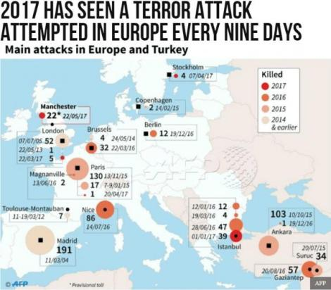 BBC Anchor Says Europe Will Never Get Rid of Islamic Terrorism Get Used ToIt