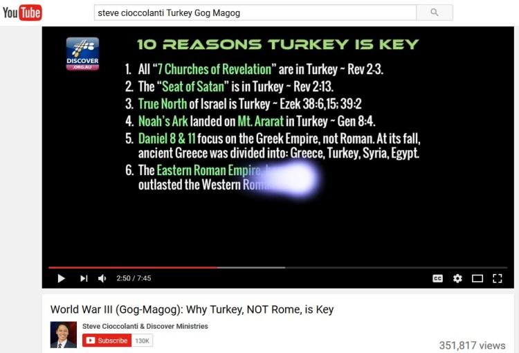 Turkey is key